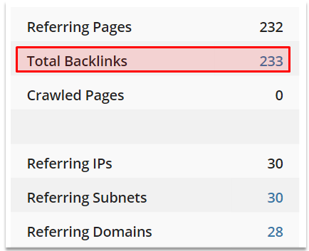 233 backlinks