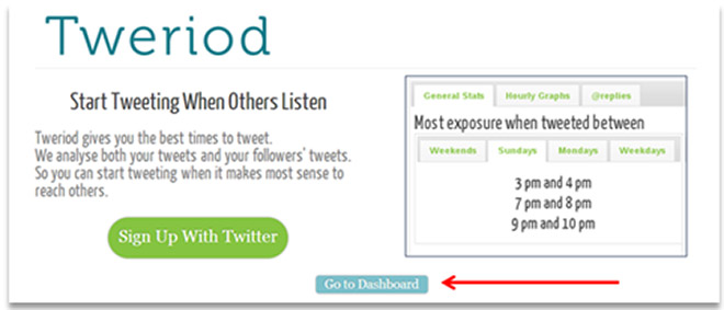 Tweriod for twitter analytics