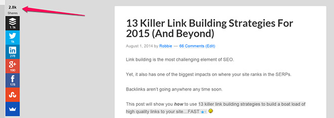 Link building post with 2,800 social shares