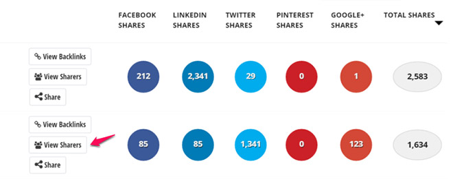 View people who shared similar content in Buzzsumo.