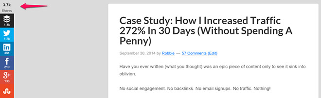 How to promote your blog post to get 3,700 social shares