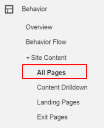 Google analytics site content report