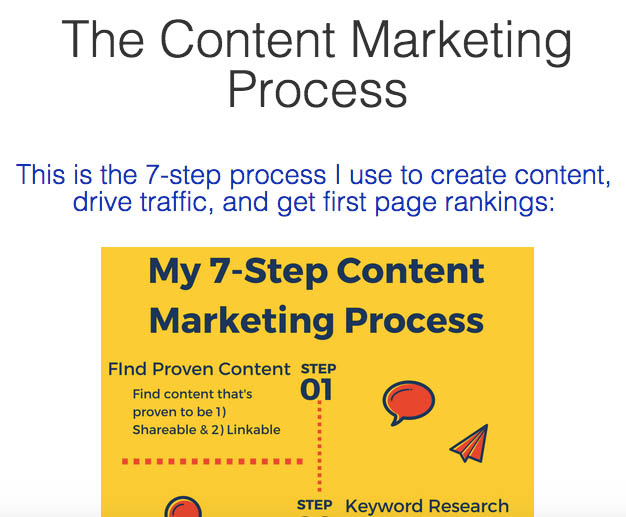 Content marketing process infographic
