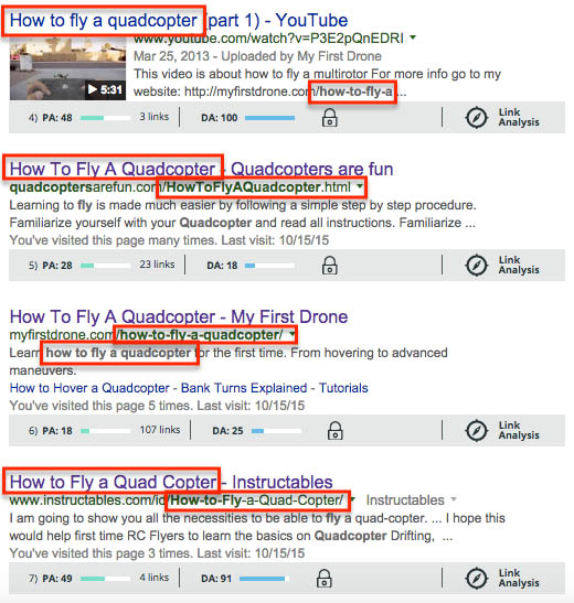Competitors optimizing on-page content for target keywords