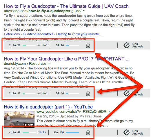 Domain and page authority of competing search results