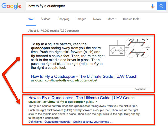 SEO case study: ranking #1 for