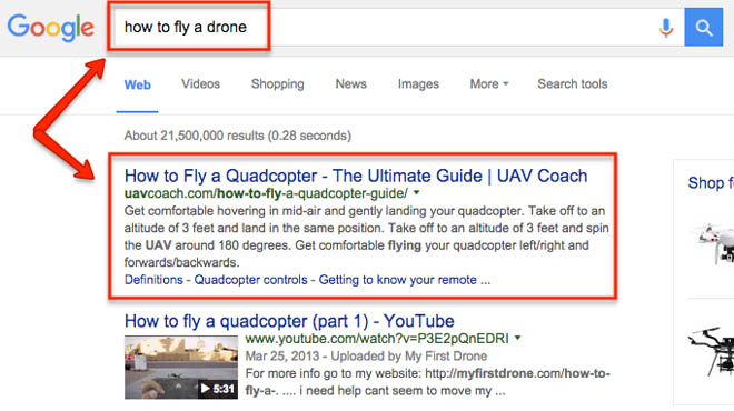 SEO case study: ranking number #1 for how to fly a drone