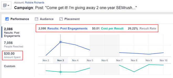 Drive to your giveaway with facebook ads
