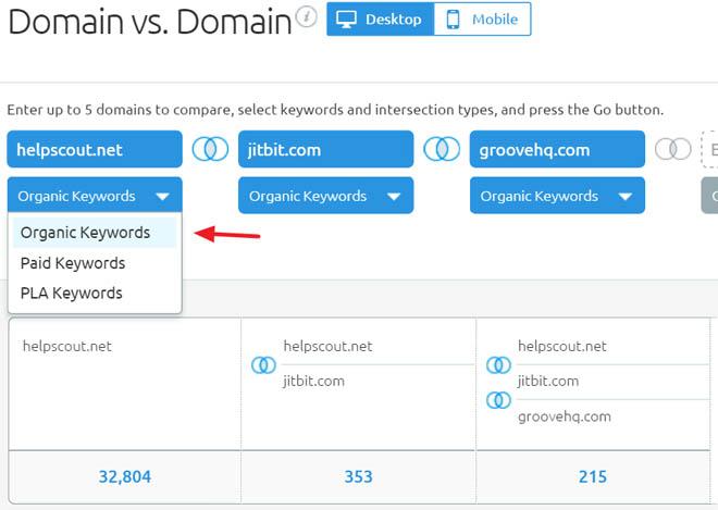 Semrush domain comparison report