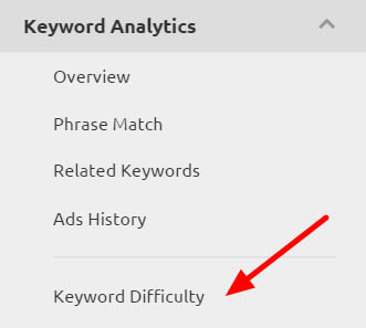 Semrush keyword difficulty report