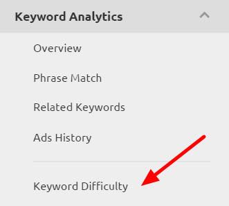 Semrush keyword difficulty report