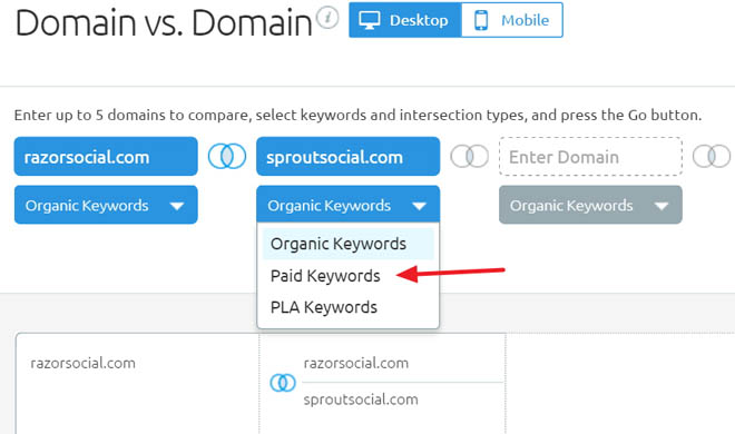 Find the keywords your competitors are bidding on that you rank for organically