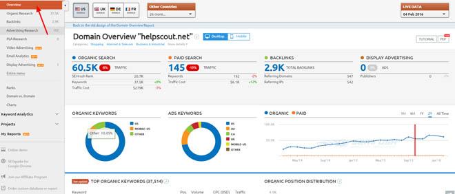 Semrush domain analytics overview report