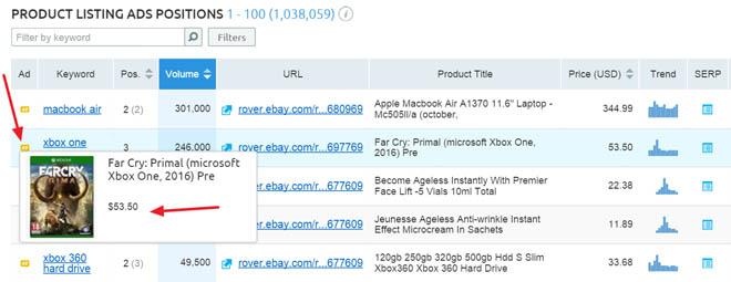 semrush product listing ad report