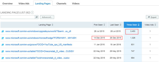 Video ad URLs