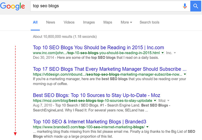 Top blog lists in Google
