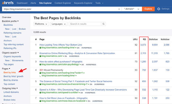 Top linked pages report in Ahrefs