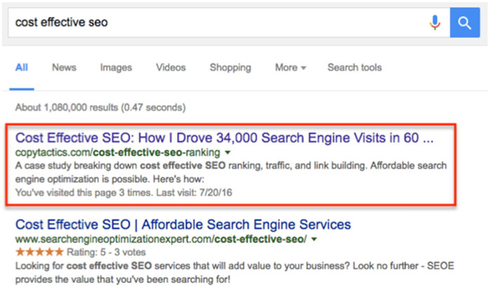 Ranking long tail keywords in the internet marketing niche
