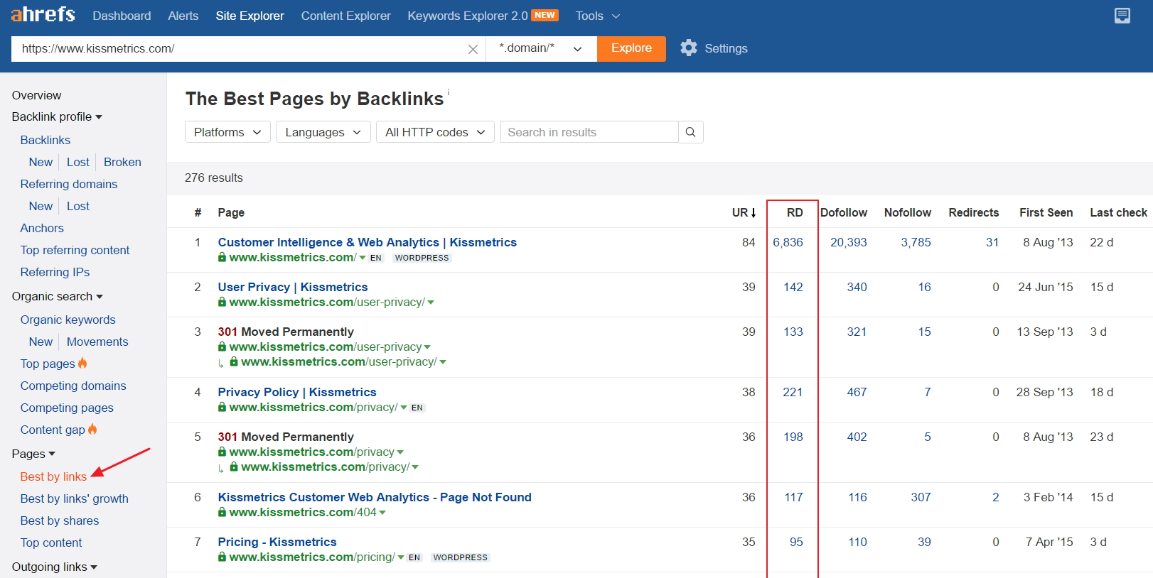 KISSmetrics top linked pages