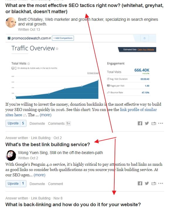 Link building Quora topic
