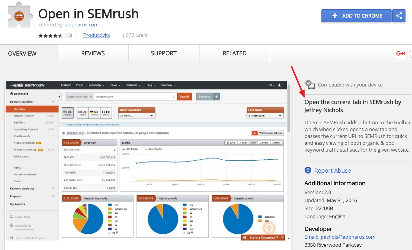 SEMRush chrome extension
