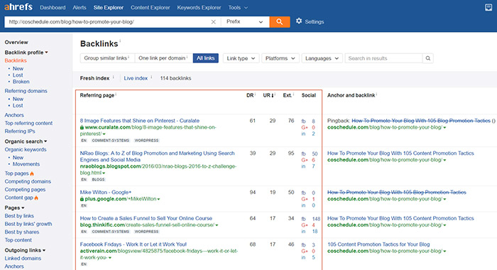 Finding competitor backlinks in Ahrefs