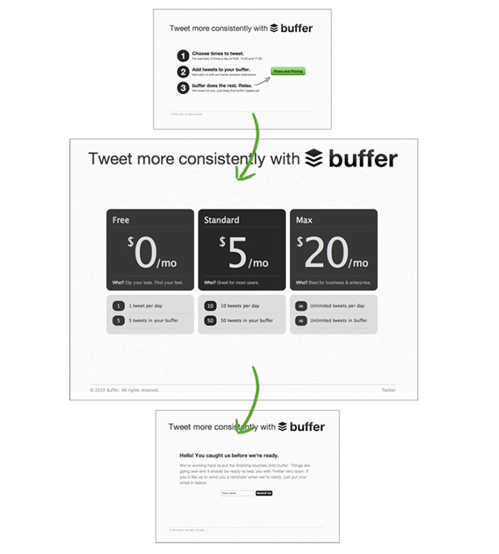 Buffer MVP version 2