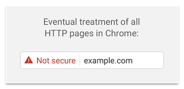 Chrome labeling non-HTTPs pages as non-secure