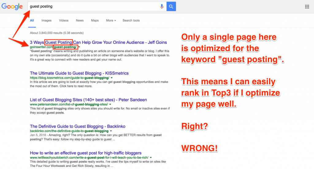 Example of on-page SEO relevance
