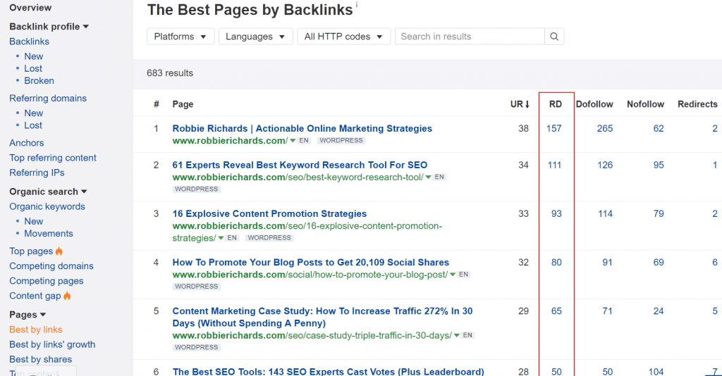 Ahrefs Best Links report