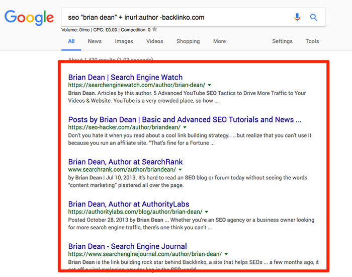 Using search operators to find author pages