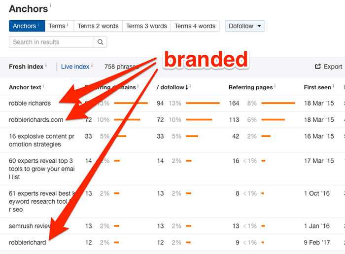 Looking at branded anchor text in competitor backlink profile with Ahrefs Site Explorer