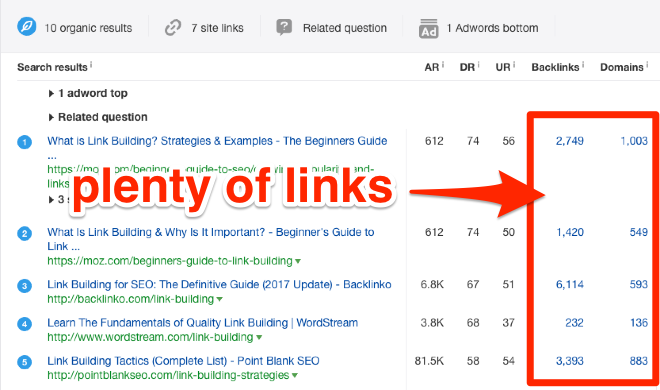 Ahrefs Keyword Explorer showing link count of top ranking pages