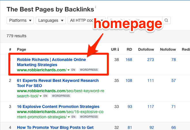 Table showing majority of links pointing to the home page