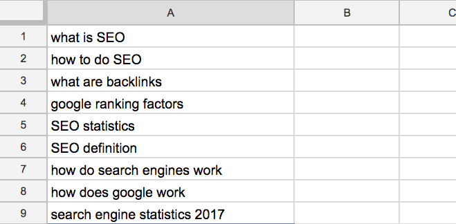 List of ranking for links terms