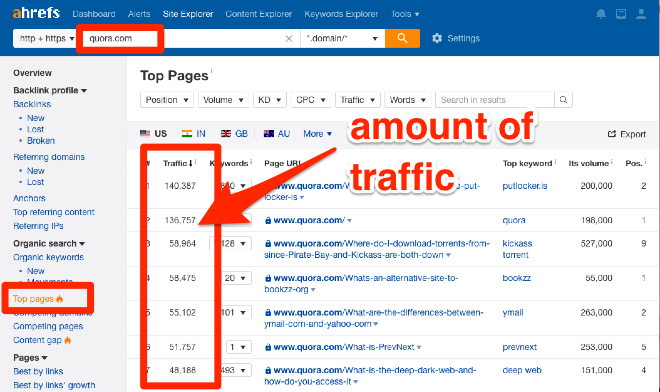Using Ahrefs Site Explorer to find highest organic traffic threads on Quora