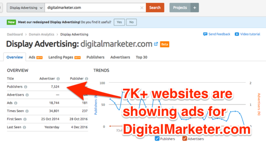 SEMrush Display Ads report