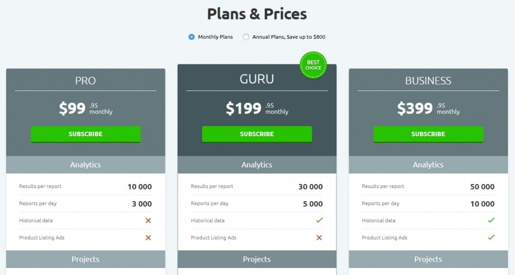 SEMrush pricing options