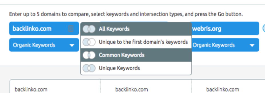 keyword gap analysis  filters