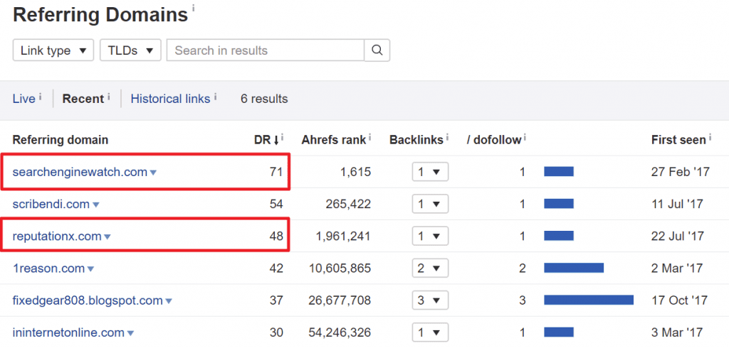 RD report in Ahrefs