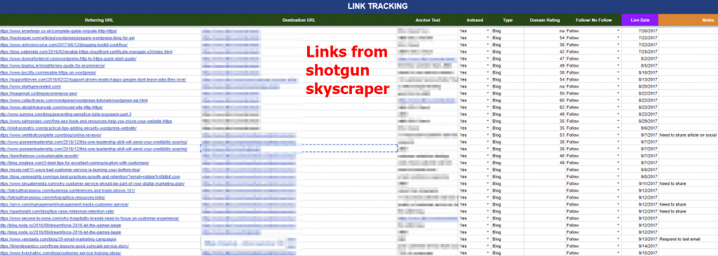 Shotgun skyscraper links