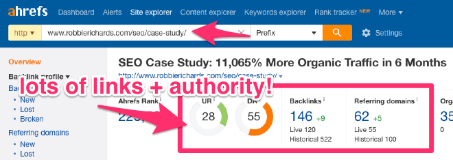 Ahrefs page authority