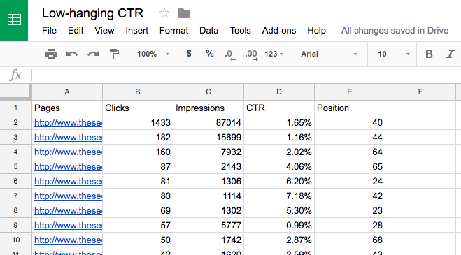 Low hanging CTR wins in Search Console