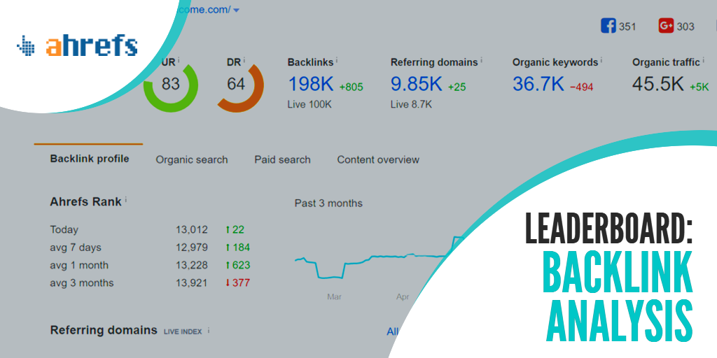 Best tools for backlink analysis