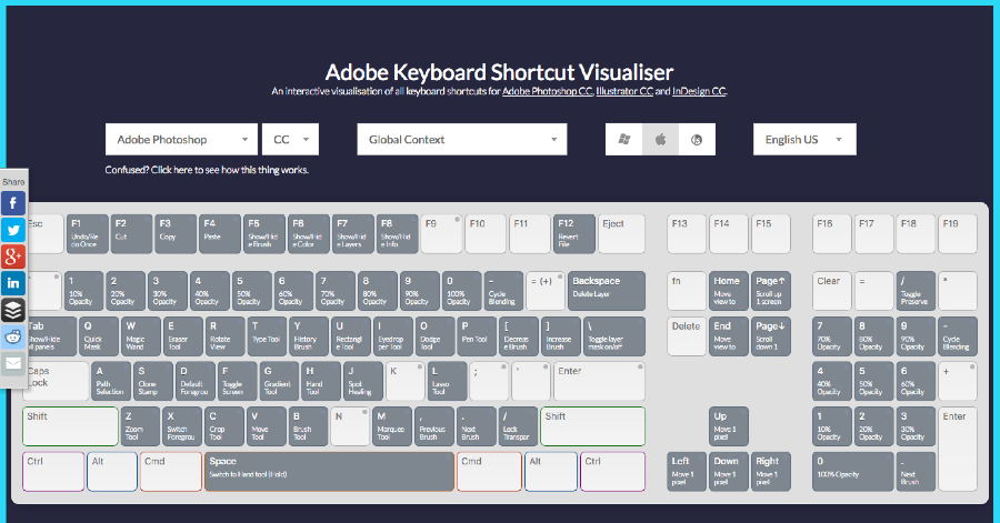 Adobe Keyboard Shortcut Visualizer