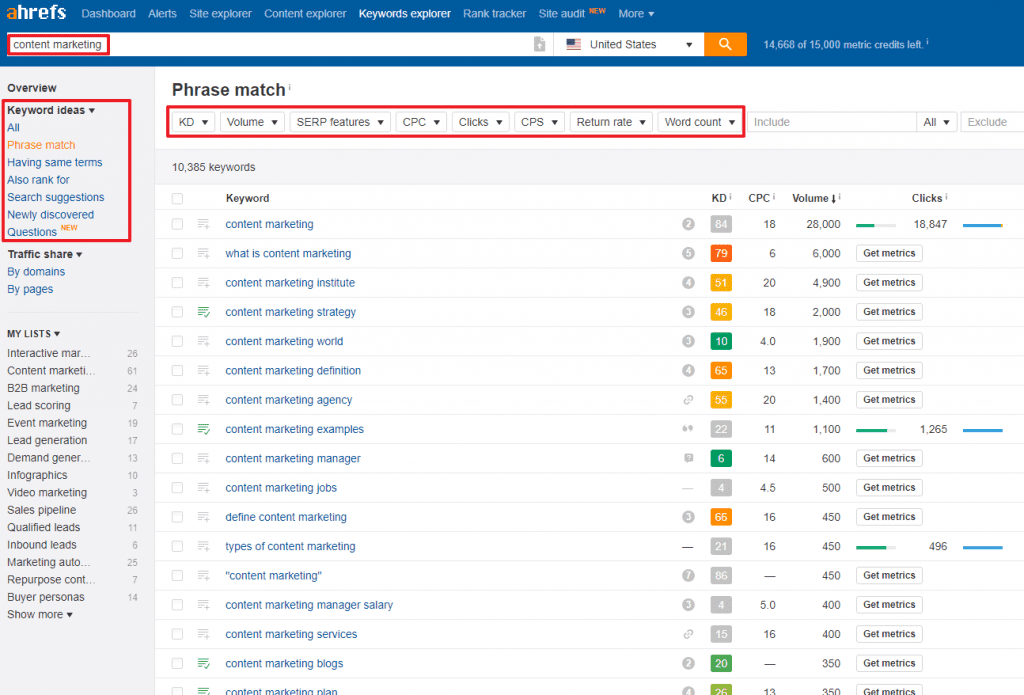 KW research ideas in Ahrefs