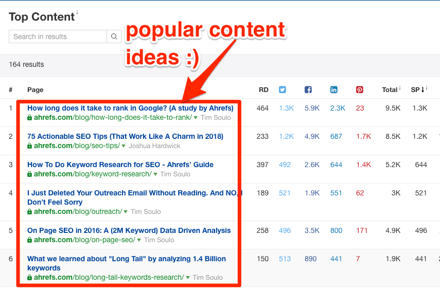 Finding popular content ideas in Ahrefs