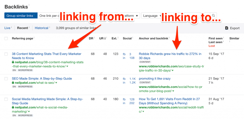 Ahrefs backlink report
