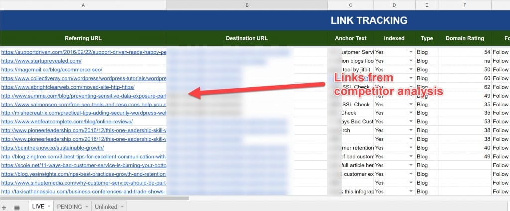 Competitor link doc