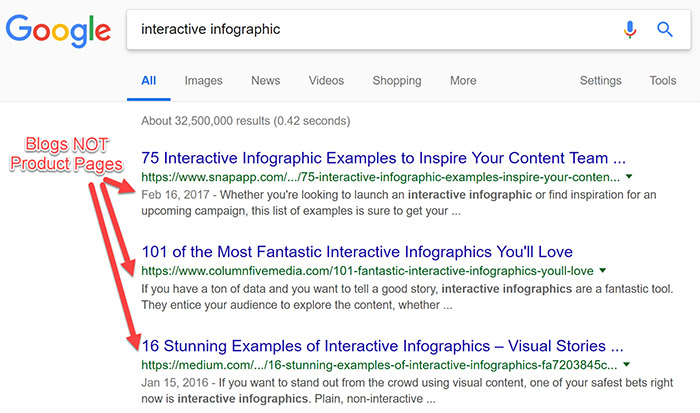 SEO Case Study: 6-Step Process That Generated 150,732 Visits